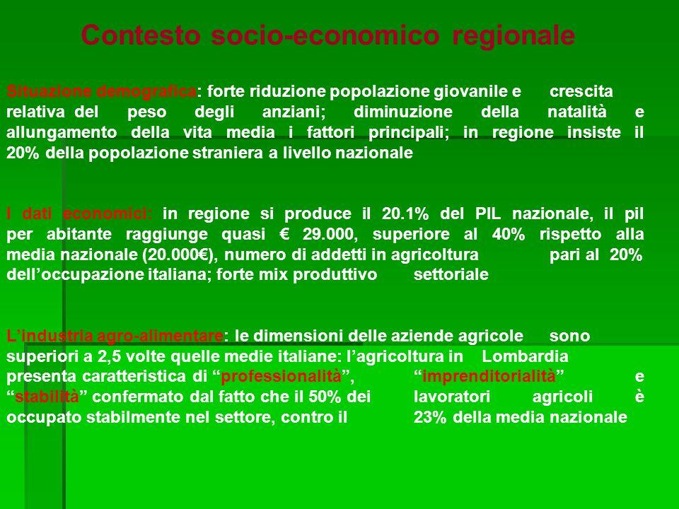 Contesto socio-economico regionale Situazione demografica: forte riduzione popolazione giovanile e crescita relativa del peso degli anziani; diminuzio
