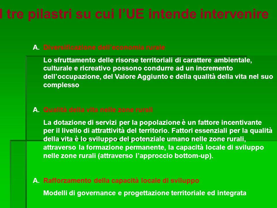 A.Diversificazione delleconomia rurale Lo sfruttamento delle risorse territoriali di carattere ambientale, culturale e ricreativo possono condurre ad