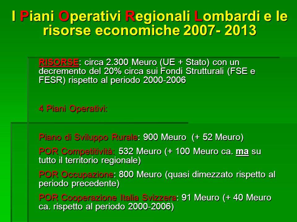 I Piani Operativi Regionali Lombardi e le risorse economiche 2007- 2013 RISORSE: circa 2.300 Meuro (UE + Stato) con un decremento del 20% circa sui Fo