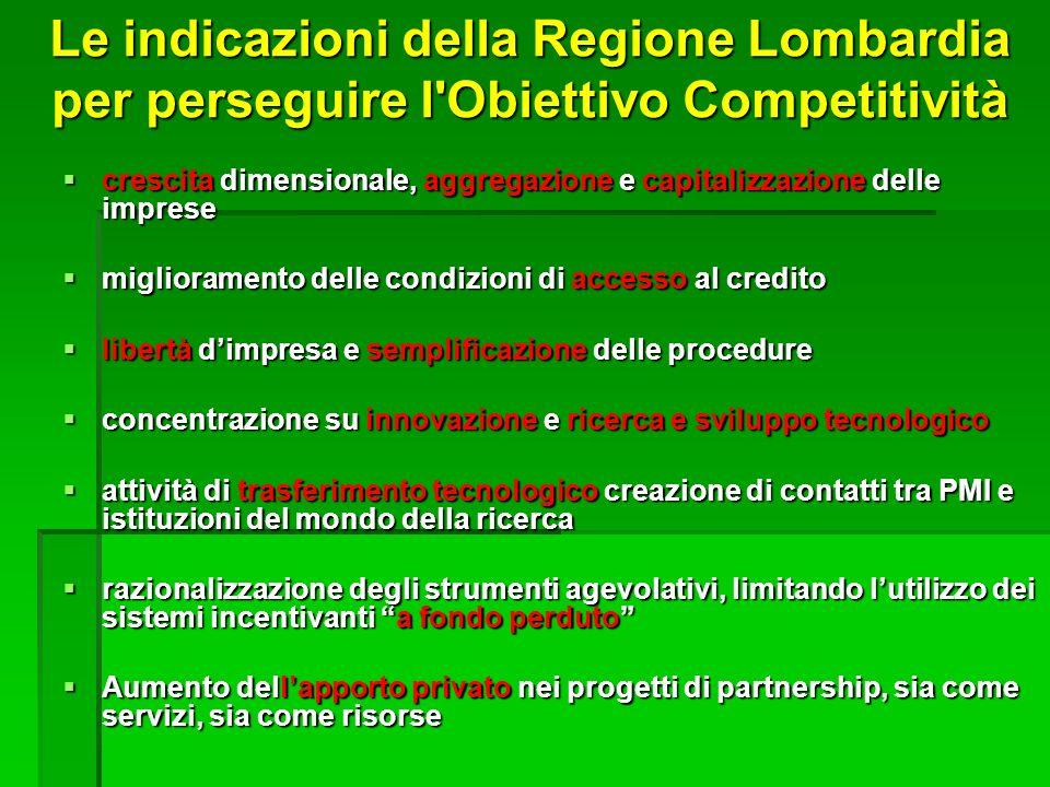 Le indicazioni della Regione Lombardia per perseguire l'Obiettivo Competitività crescita dimensionale, aggregazione e capitalizzazione delle imprese c