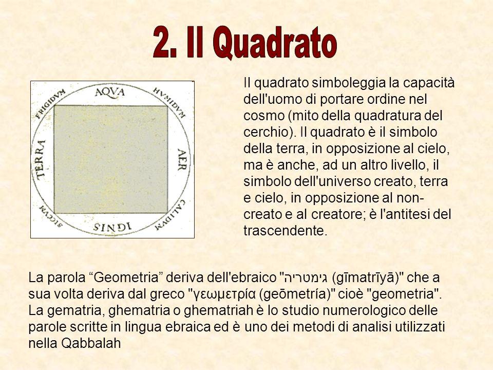 Il quadrato simboleggia la capacità dell'uomo di portare ordine nel cosmo (mito della quadratura del cerchio). Il quadrato è il simbolo della terra, i