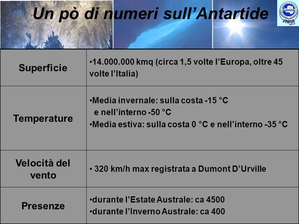 Un pò di numeri sullAntartide Superficie 14.000.000 kmq (circa 1,5 volte lEuropa, oltre 45 volte lItalia) Temperature Media invernale: sulla costa -15