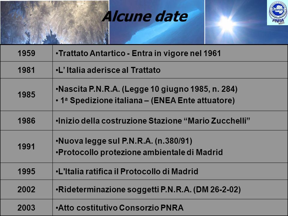Alcune date 1959Trattato Antartico - Entra in vigore nel 1961 1981L Italia aderisce al Trattato 1985 Nascita P.N.R.A. (Legge 10 giugno 1985, n. 284) 1
