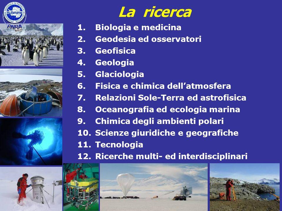 1.Biologia e medicina 2.Geodesia ed osservatori 3.Geofisica 4.Geologia 5.Glaciologia 6.Fisica e chimica dellatmosfera 7.Relazioni Sole-Terra ed astrof