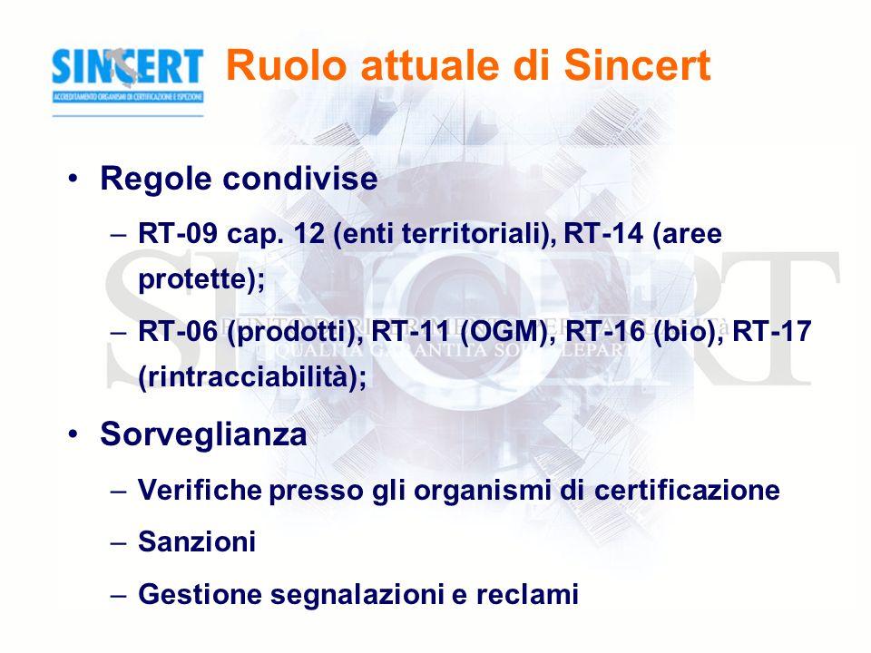 Ruolo attuale di Sincert Regole condivise –RT-09 cap.