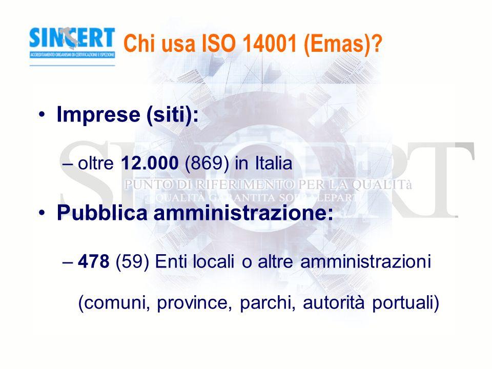 Chi usa ISO 14001 (Emas).