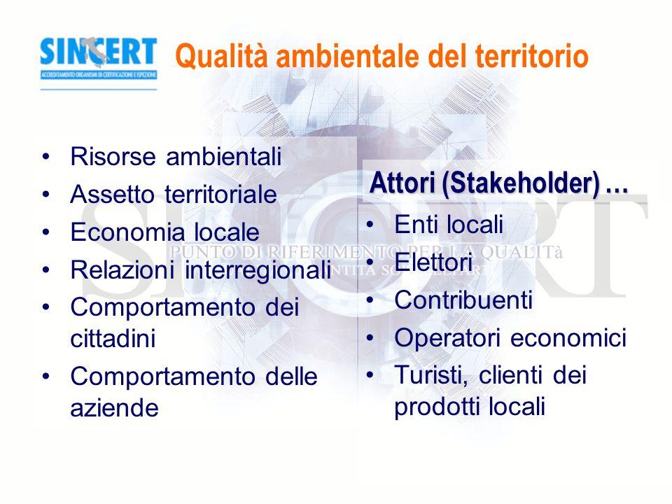 Qualità ambientale del territorio Risorse ambientali Assetto territoriale Economia locale Relazioni interregionali Comportamento dei cittadini Comportamento delle aziende Enti locali Elettori Contribuenti Operatori economici Turisti, clienti dei prodotti locali Attori (Stakeholder) …