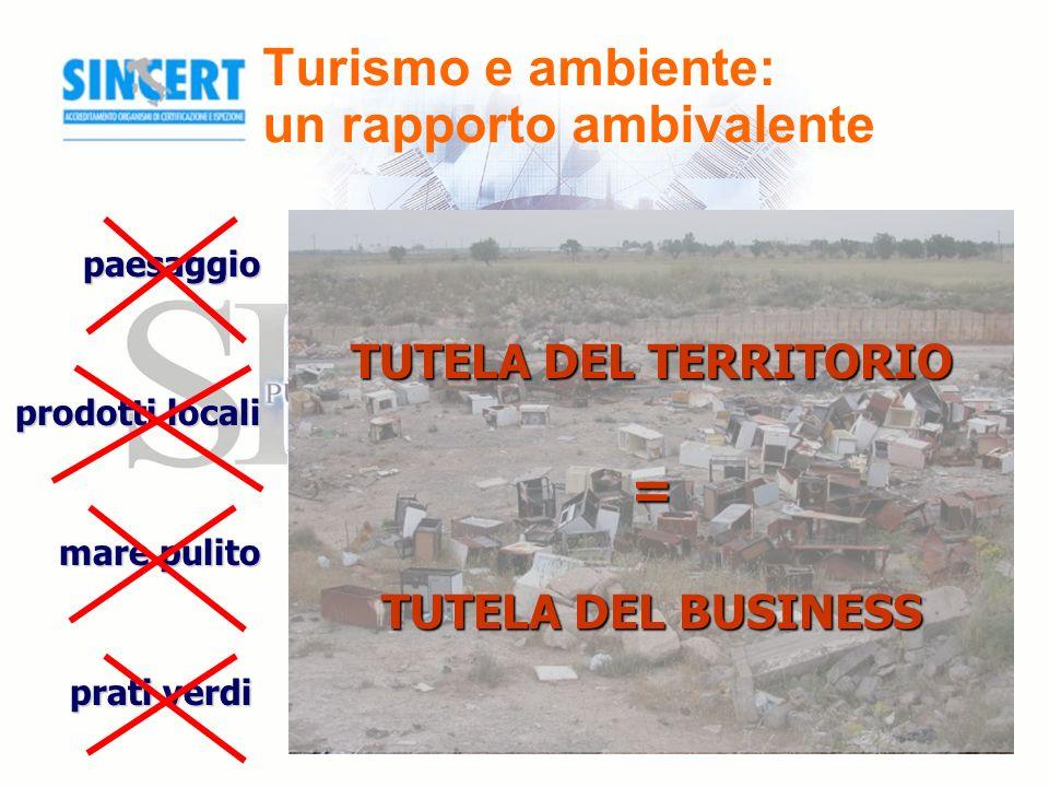 paesaggio prodotti locali mare pulito prati verdi TUTELA DEL TERRITORIO = TUTELA DEL BUSINESS Turismo e ambiente: un rapporto ambivalente