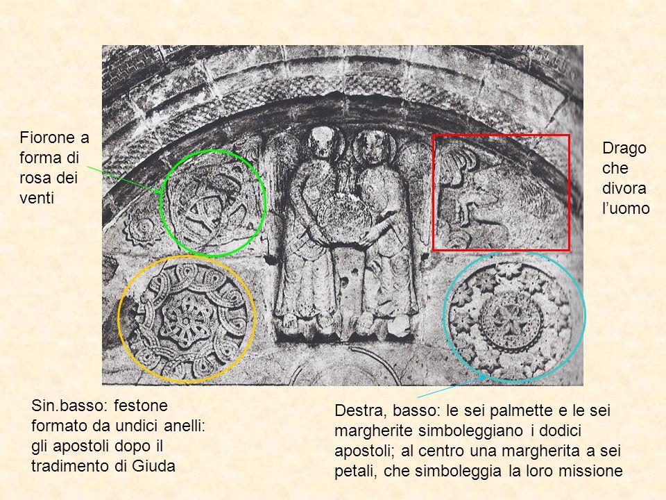 Sin.basso: festone formato da undici anelli: gli apostoli dopo il tradimento di Giuda Destra, basso: le sei palmette e le sei margherite simboleggiano