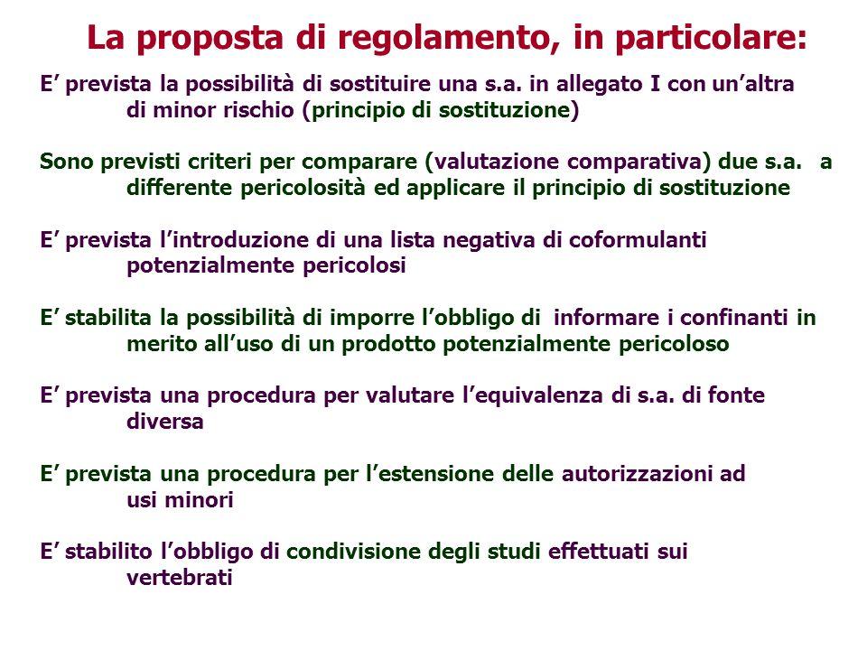 La proposta di regolamento, in particolare: E prevista la possibilità di sostituire una s.a. in allegato I con unaltra di minor rischio (principio di