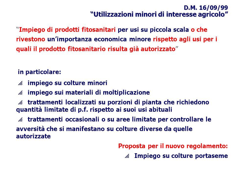 D.M. 16/09/99 Utilizzazioni minori di interesse agricolo Utilizzazioni minori di interesse agricolo Impiego di prodotti fitosanitari per usi su piccol