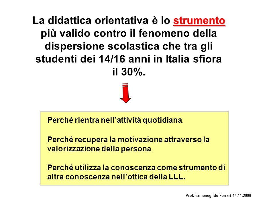 strumento La didattica orientativa è lo strumento più valido contro il fenomeno della dispersione scolastica che tra gli studenti dei 14/16 anni in It