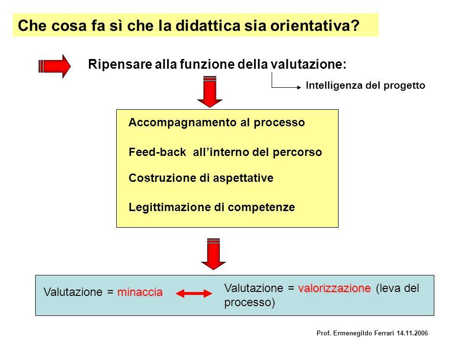 Che cosa fa sì che la didattica sia orientativa? Ripensare alla funzione della valutazione: Accompagnamento al processo Feed-back allinterno del perco