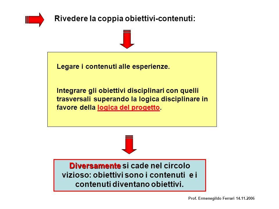 Rivedere la coppia obiettivi-contenuti: Legare i contenuti alle esperienze. logica del progetto Integrare gli obiettivi disciplinari con quelli trasve