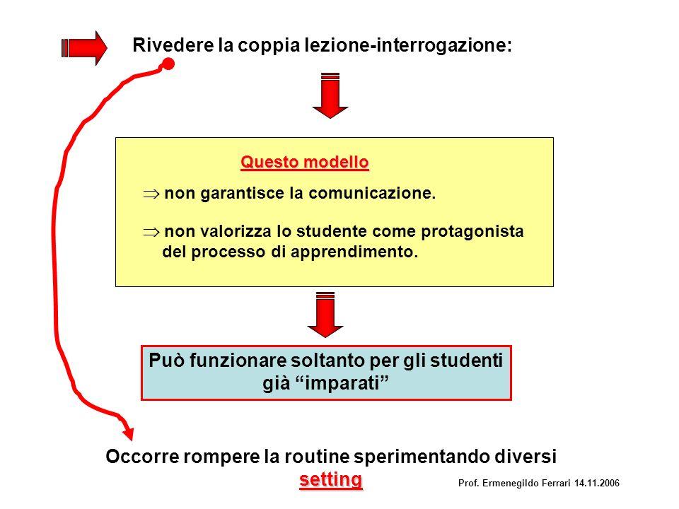 Rivedere la coppia lezione-interrogazione: Questo modello non garantisce la comunicazione. non valorizza lo studente come protagonista del processo di