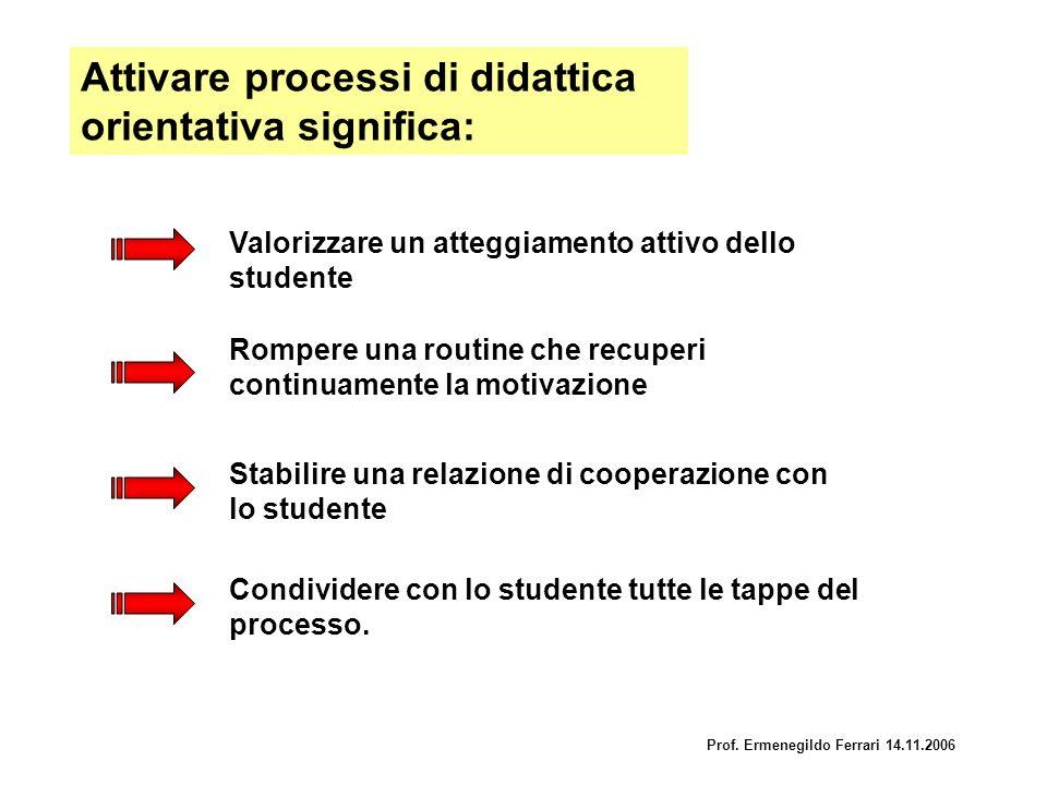 Attivare processi di didattica orientativa significa: Valorizzare un atteggiamento attivo dello studente Rompere una routine che recuperi continuament