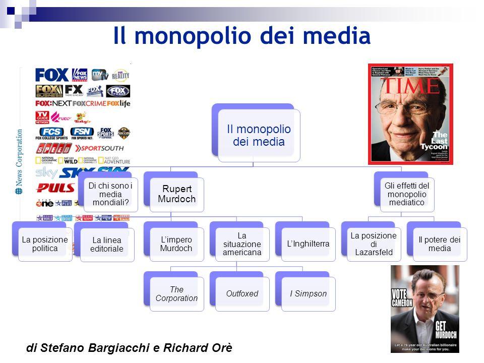 Il monopolio dei media Di chi sono i media mondiali? Rupert Murdoch La posizione politica La linea editoriale Limpero Murdoch La situazione americana