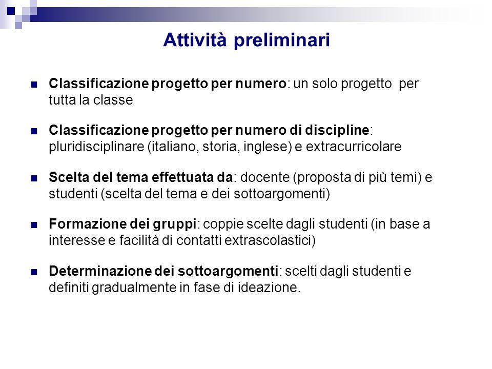Attività preliminari Classificazione progetto per numero: un solo progetto per tutta la classe Classificazione progetto per numero di discipline: plur