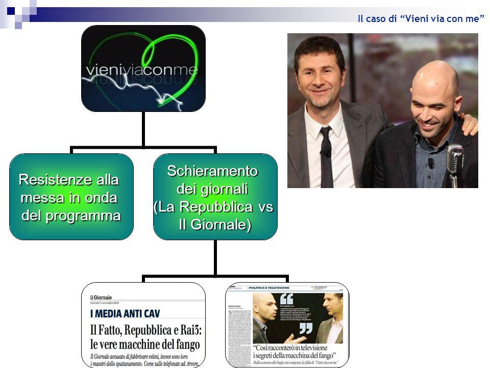 Resistenze alla messa in onda del programma Schieramento dei giornali (La Repubblica vs Il Giornale) Il caso di Vieni via con me
