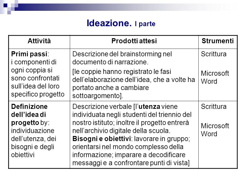 La Stampa La Repubblica Abbiamo selezionato un articolo del quotidiano La Repubblica e uno de La Stampa entrambi del 20 novembre 2010.
