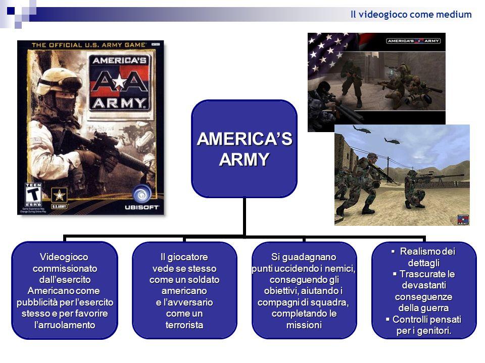 AMERICASARMY Videogiococommissionatodallesercito Americano come pubblicità per lesercito stesso e per favorire larruolamento Il giocatore vede se stes