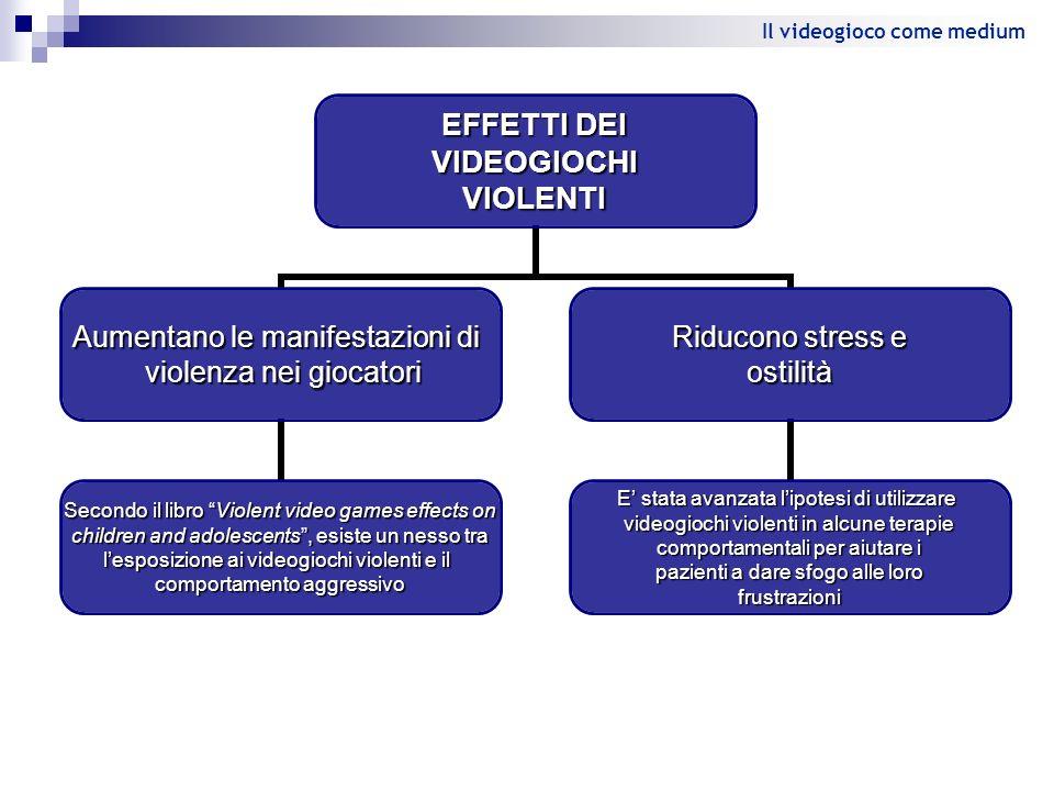 EFFETTI DEI VIDEOGIOCHIVIOLENTI Aumentano le manifestazioni di violenza nei giocatori violenza nei giocatori Secondo il libro Violent video games effe