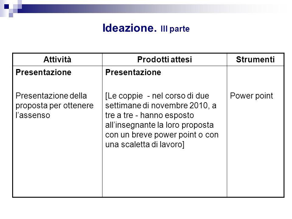 Ideazione. III parte AttivitàProdotti attesiStrumenti Presentazione Presentazione della proposta per ottenere lassenso Presentazione [Le coppie - nel