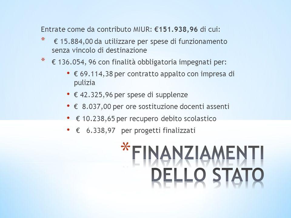 Entrate come da contributo MIUR: 151.938,96 di cui: * 15.884,00 da utilizzare per spese di funzionamento senza vincolo di destinazione * 136.054, 96 c