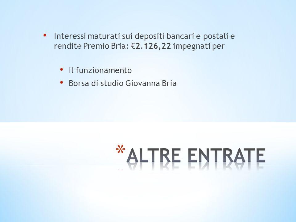 Interessi maturati sui depositi bancari e postali e rendite Premio Bria: 2.126,22 impegnati per Il funzionamento Borsa di studio Giovanna Bria