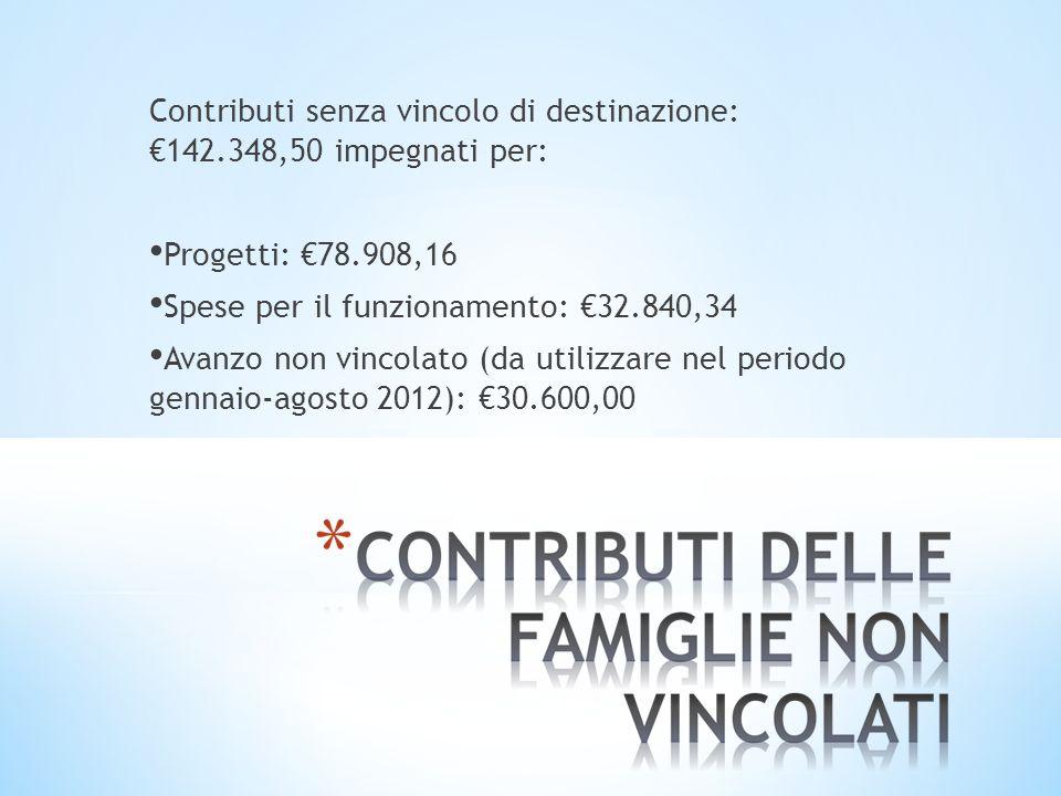 Contributi senza vincolo di destinazione: 142.348,50 impegnati per: Progetti: 78.908,16 Spese per il funzionamento: 32.840,34 Avanzo non vincolato (da utilizzare nel periodo gennaio-agosto 2012): 30.600,00
