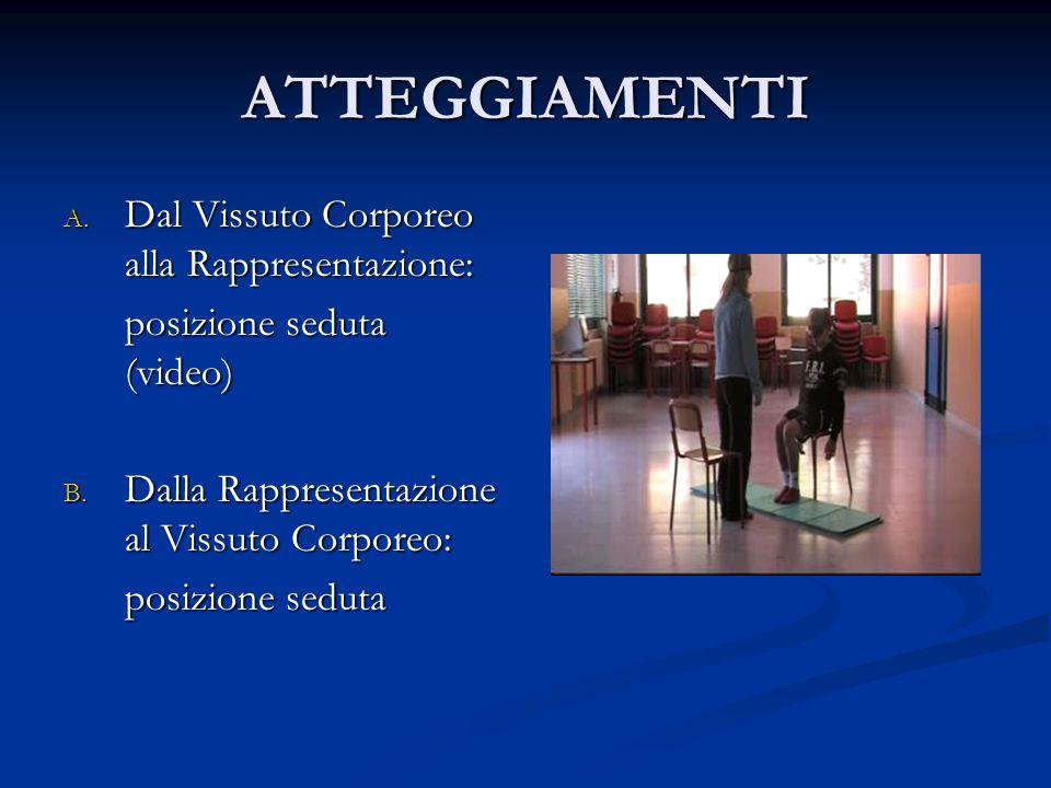 ATTEGGIAMENTI A.Dal Vissuto Corporeo alla Rappresentazione: posizione seduta (video) B.