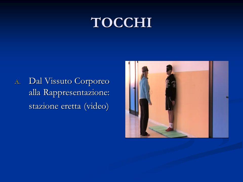 TOCCHI A. Dal Vissuto Corporeo alla Rappresentazione: stazione eretta (video)