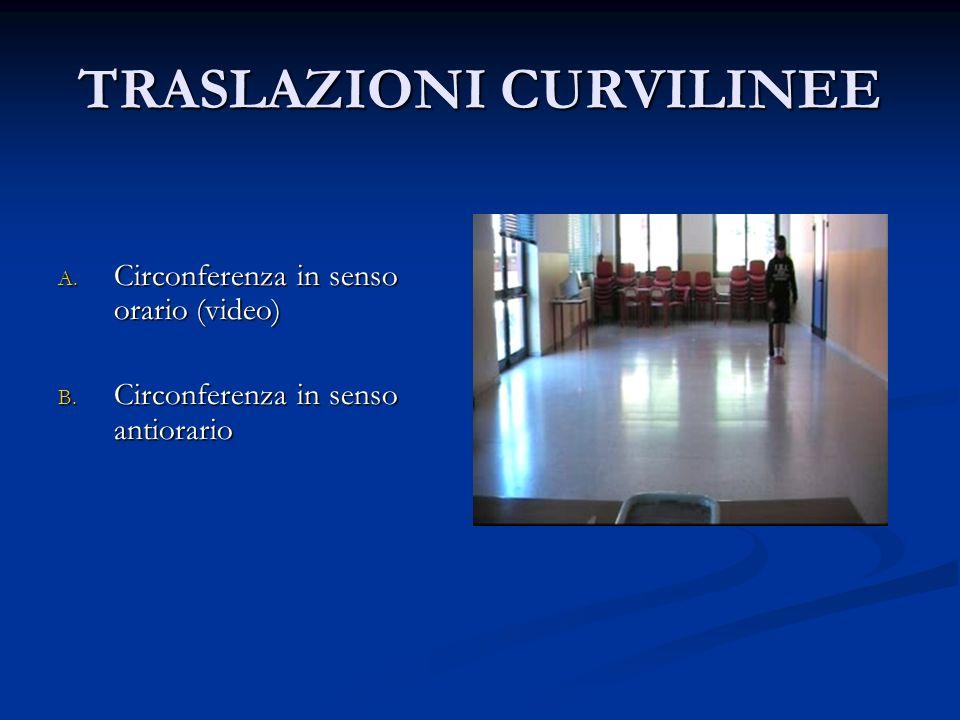 TRASLAZIONI CURVILINEE A.Circonferenza in senso orario (video) B.