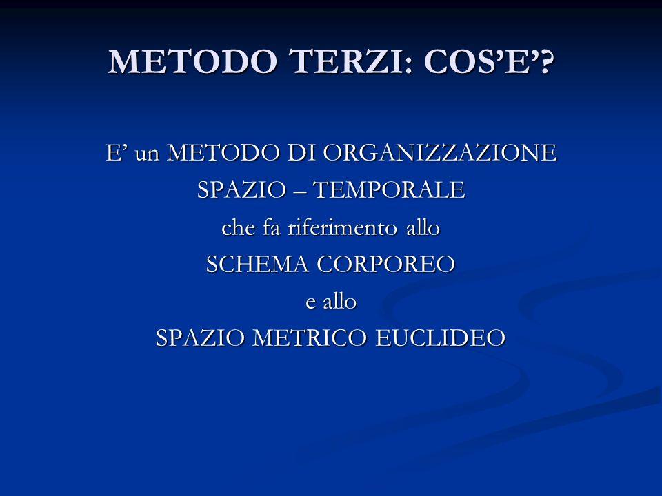 TRASLAZIONI RETTILINEE A. Avanti (video) B. Indietro C. Laterale destra D. Laterale sinistra