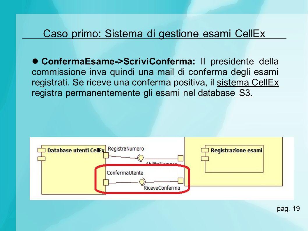 Caso primo: Sistema di gestione esami CellEx ConfermaEsame->ScriviConferma: Il presidente della commissione inva quindi una mail di conferma degli esa