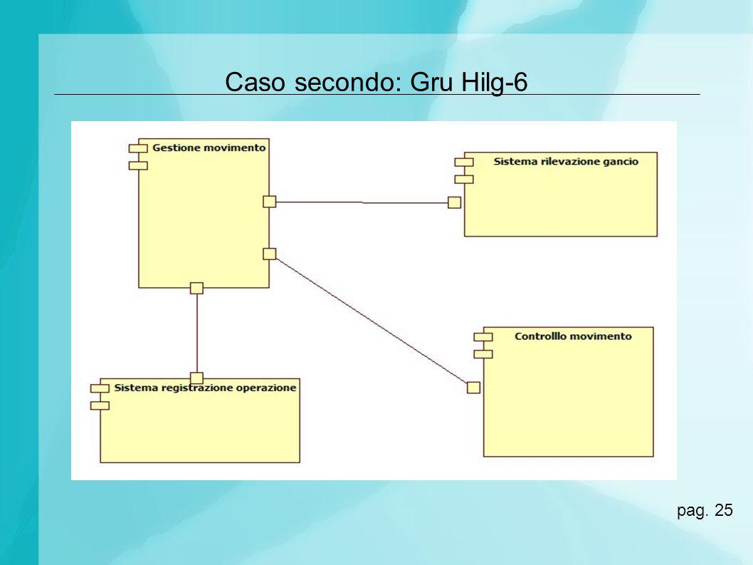 Caso secondo: Gru Hilg-6 pag. 25