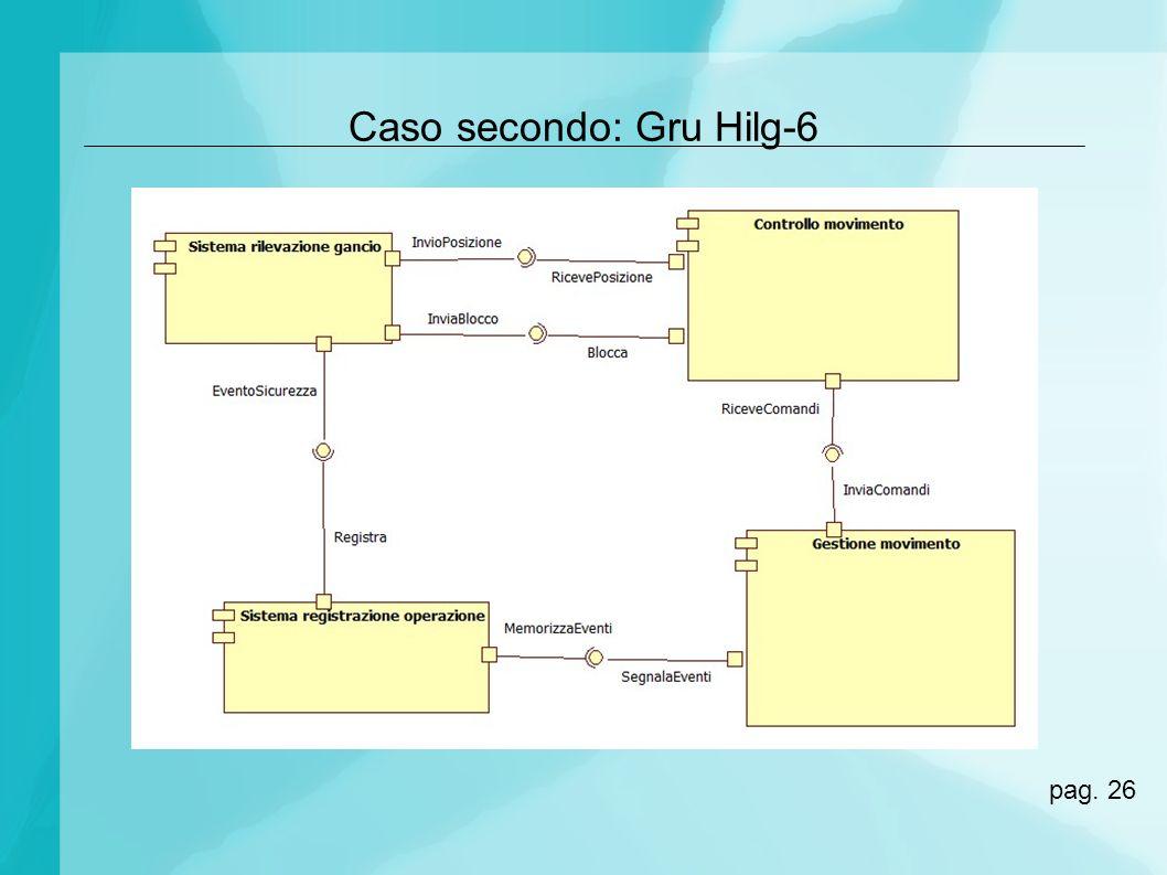 Caso secondo: Gru Hilg-6 pag. 26
