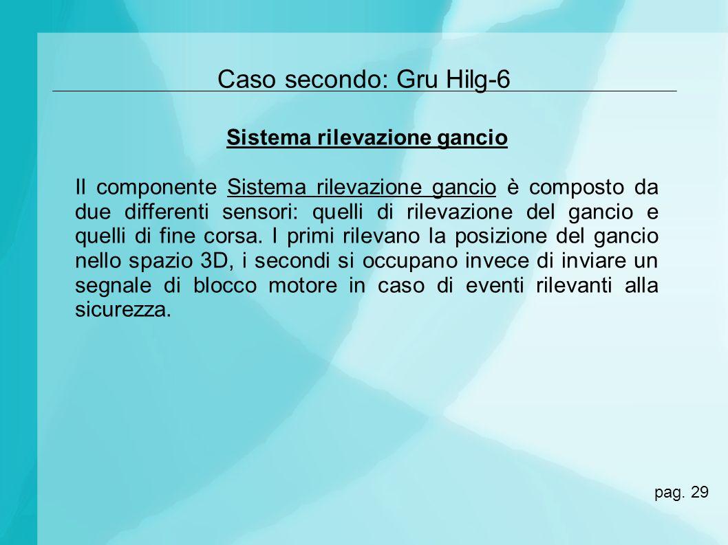 Caso secondo: Gru Hilg-6 Sistema rilevazione gancio Il componente Sistema rilevazione gancio è composto da due differenti sensori: quelli di rilevazio