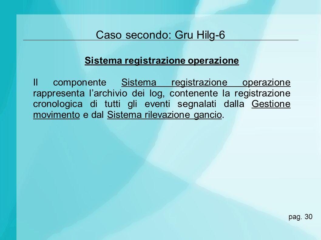 Caso secondo: Gru Hilg-6 Sistema registrazione operazione Il componente Sistema registrazione operazione rappresenta larchivio dei log, contenente la