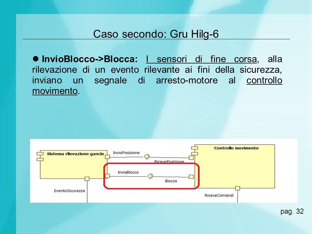 Caso secondo: Gru Hilg-6 InvioBlocco->Blocca: I sensori di fine corsa, alla rilevazione di un evento rilevante ai fini della sicurezza, inviano un seg