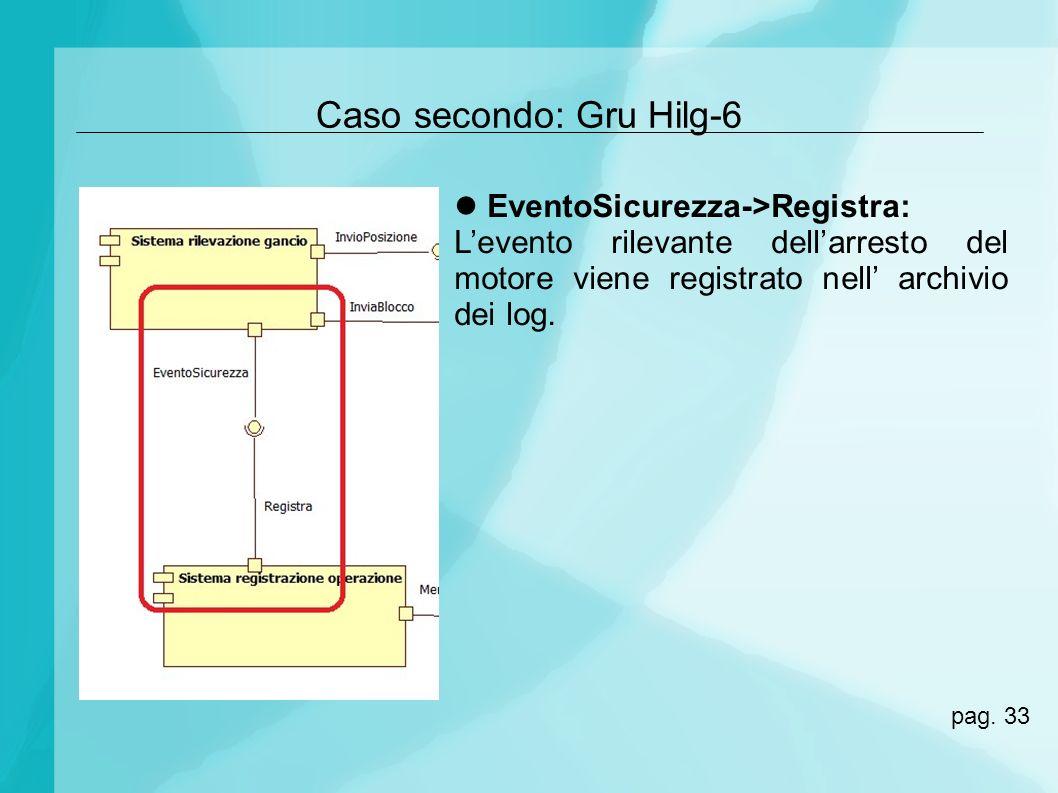 Caso secondo: Gru Hilg-6 EventoSicurezza->Registra: Levento rilevante dellarresto del motore viene registrato nell archivio dei log. pag. 33