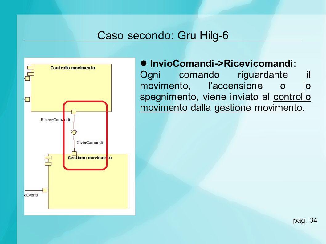 Caso secondo: Gru Hilg-6 InvioComandi->Ricevicomandi: Ogni comando riguardante il movimento, laccensione o lo spegnimento, viene inviato al controllo
