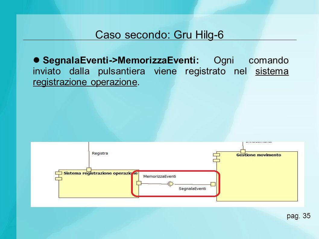 Caso secondo: Gru Hilg-6 SegnalaEventi->MemorizzaEventi: Ogni comando inviato dalla pulsantiera viene registrato nel sistema registrazione operazione.