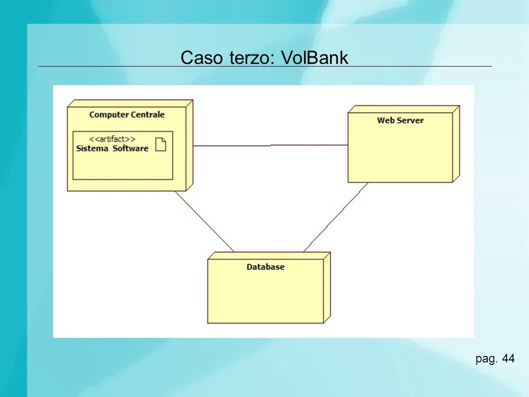Caso terzo: VolBank pag. 44