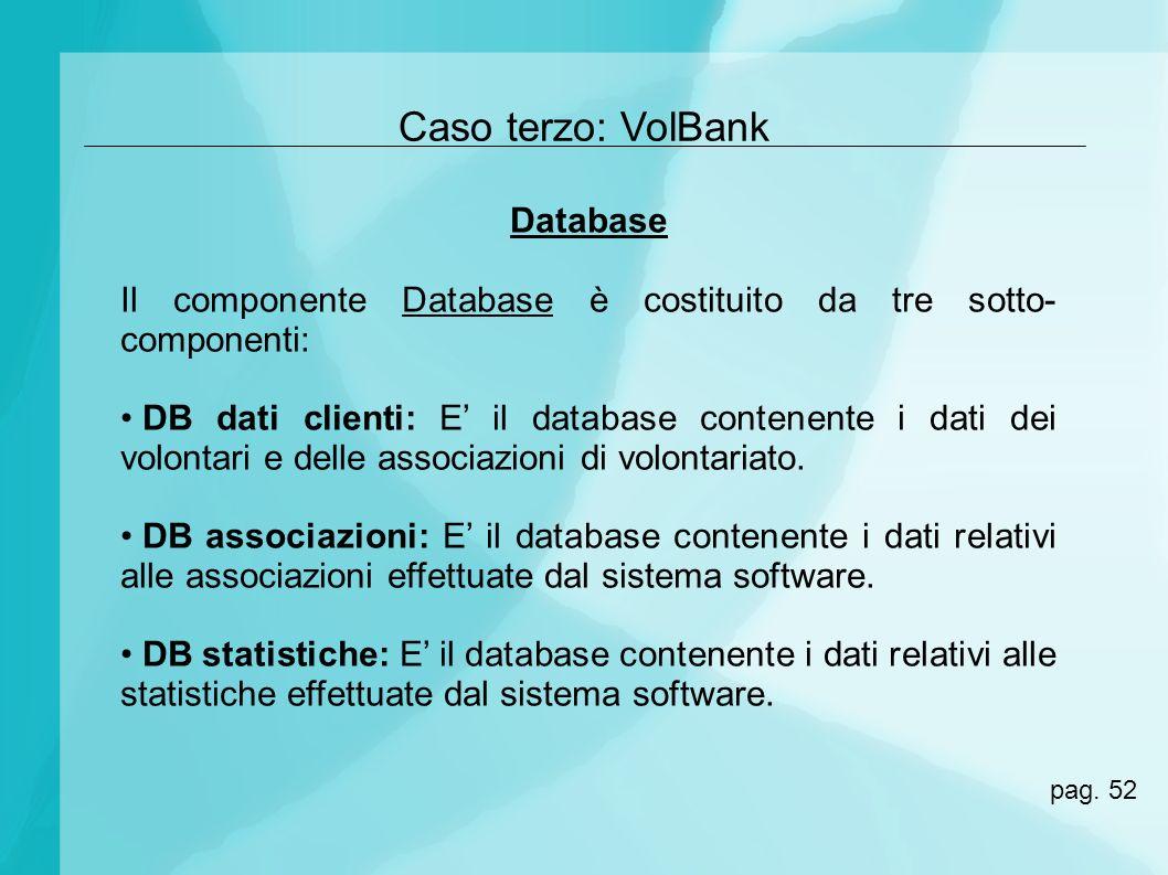 Caso terzo: VolBank Database Il componente Database è costituito da tre sotto- componenti: DB dati clienti: E il database contenente i dati dei volont