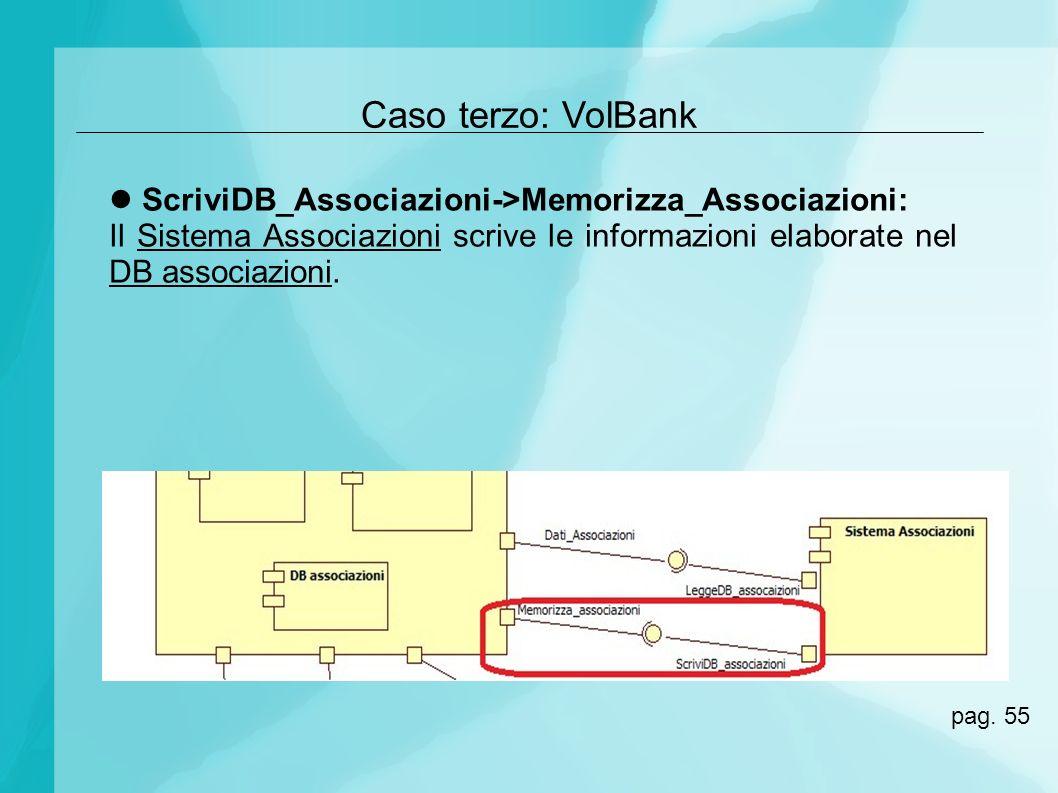 Caso terzo: VolBank ScriviDB_Associazioni->Memorizza_Associazioni: Il Sistema Associazioni scrive le informazioni elaborate nel DB associazioni. pag.