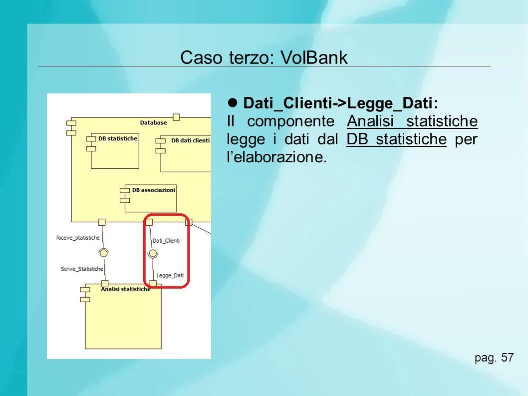 Caso terzo: VolBank Dati_Clienti->Legge_Dati: Il componente Analisi statistiche legge i dati dal DB statistiche per lelaborazione. pag. 57