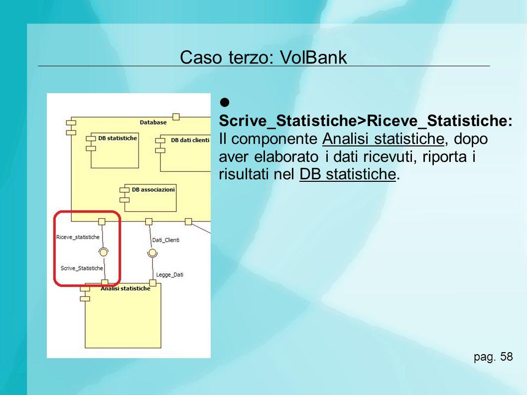 Caso terzo: VolBank Scrive_Statistiche>Riceve_Statistiche: Il componente Analisi statistiche, dopo aver elaborato i dati ricevuti, riporta i risultati