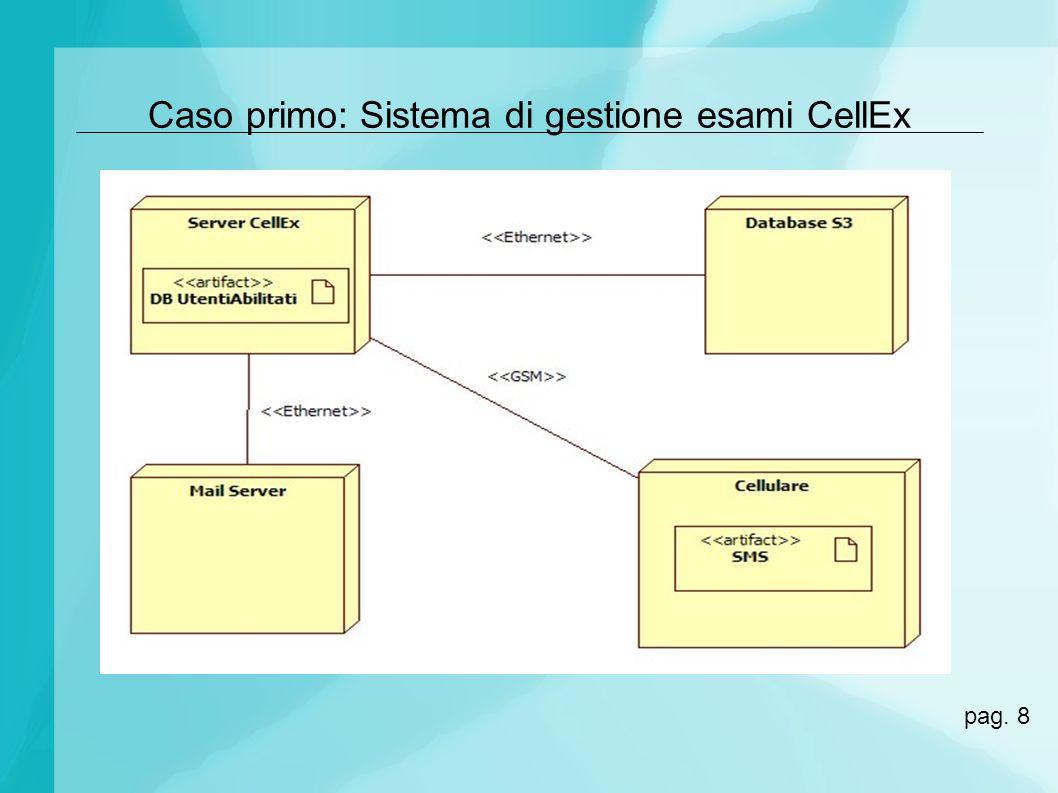 Caso primo: Sistema di gestione esami CellEx pag. 8