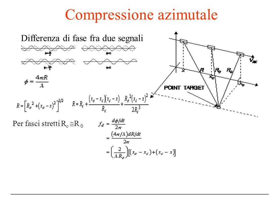 Differenza di fase fra due segnali Per fasci stretti R c R 0